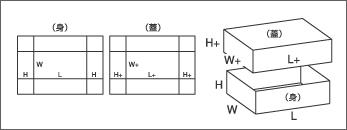C式(JIS表示0301型)